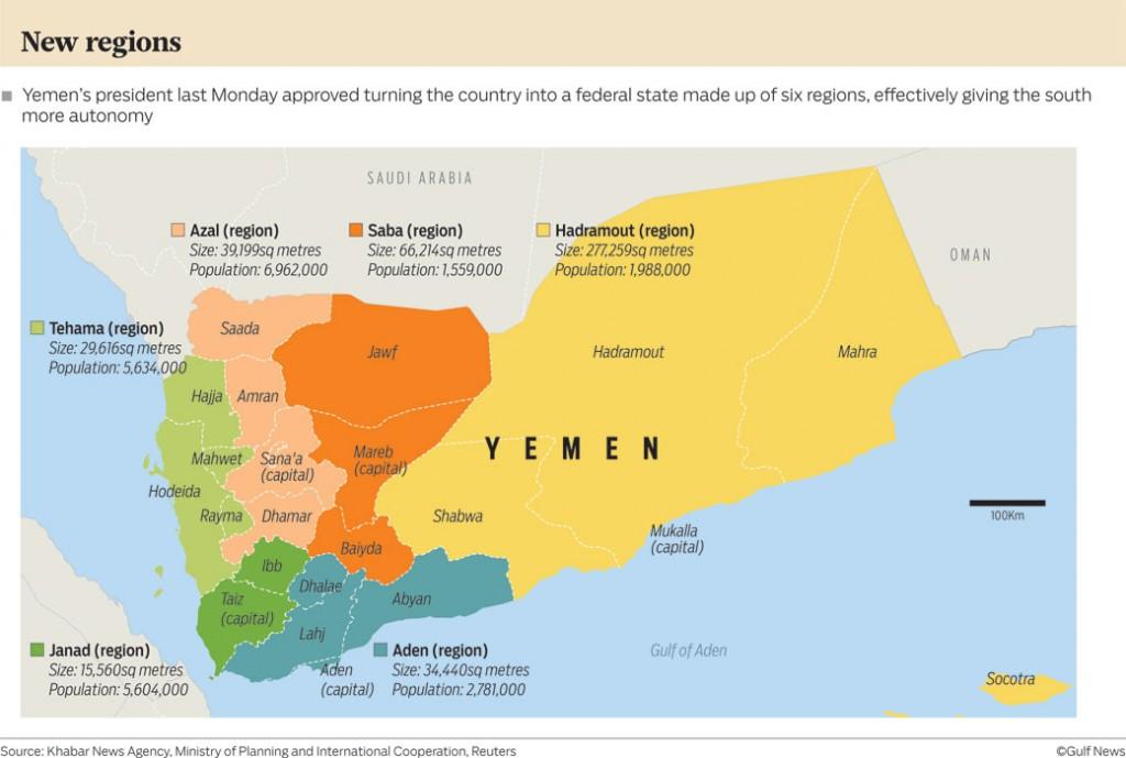 Yemen new regions