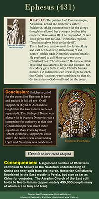 Ephesus 431 AD infographic link