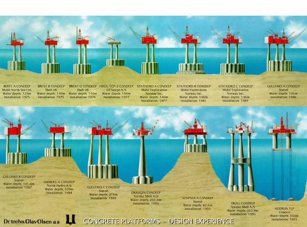 Jako jediná na světě stojí ropná plošina Draugen na jedné noze. V oblasti však dosahují vlny výšky 25 i 30 metrů. Někdy do ní zespodu buší tak, že se celá třese. Není to však nebezpečné, konstruktéři této unikátní norské plošiny s tím počítali...