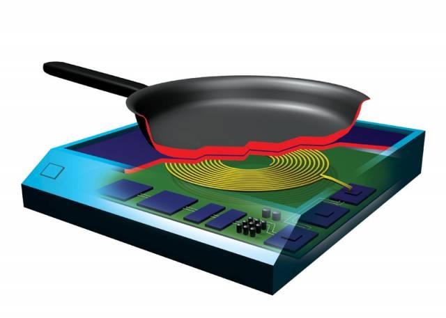 V případě indukčního ohřevu je na rozdíl od klasických či sklokeramických varných desek teplo vytvářeno přímo ve dnu nádoby.