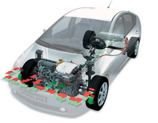 Hybridní pohon znamená vždy kombinaci dvou či více různých zdrojů pohybu (např. diesel-elektrické lokomotivy či moped, motor-pedál). V případě hybridního auta jde o kombinaci spalovacího a elektrického motoru.