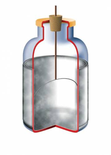 Leydenská láhev je první záměrně konstruovaný kondenzátor, který především v 18. století sloužil k raným experimentům s elektřinou.