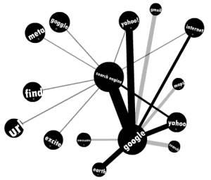 Američtí vědci porovnávali systém vyhledávání internetových stránek s lidskou pamětí.