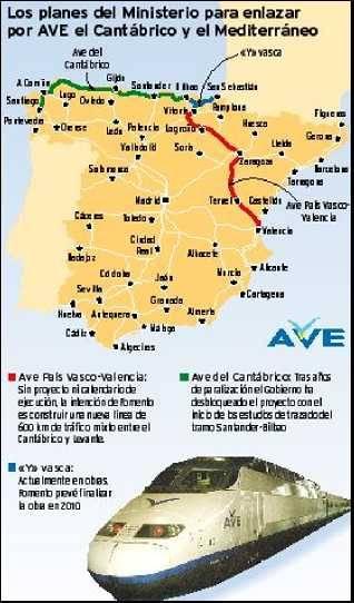 Planes del Ministerio de Fomento para enlazar el Cantábrico con Levante (fuente Diario Independiente de Asturias, 3 octubre 2009)