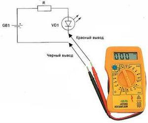 Συνδέστε το μετρητή αμπερόμετρο