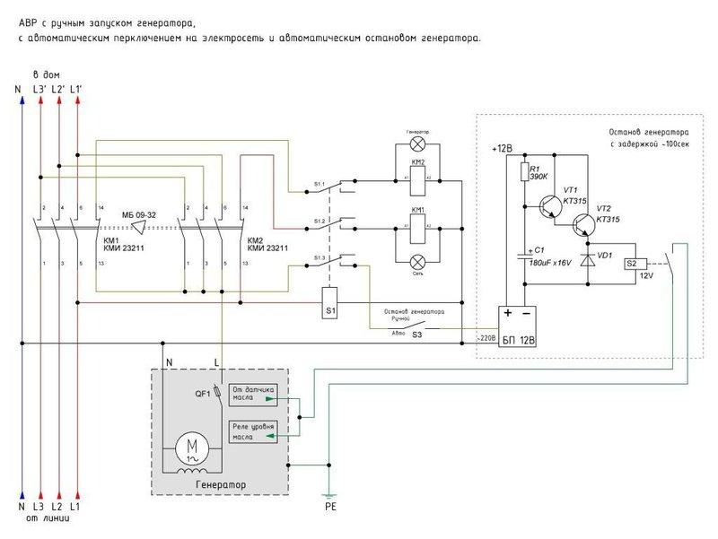 AVR-blocktillverkning