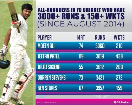 Statistics of the best all-rounders in first class cricket