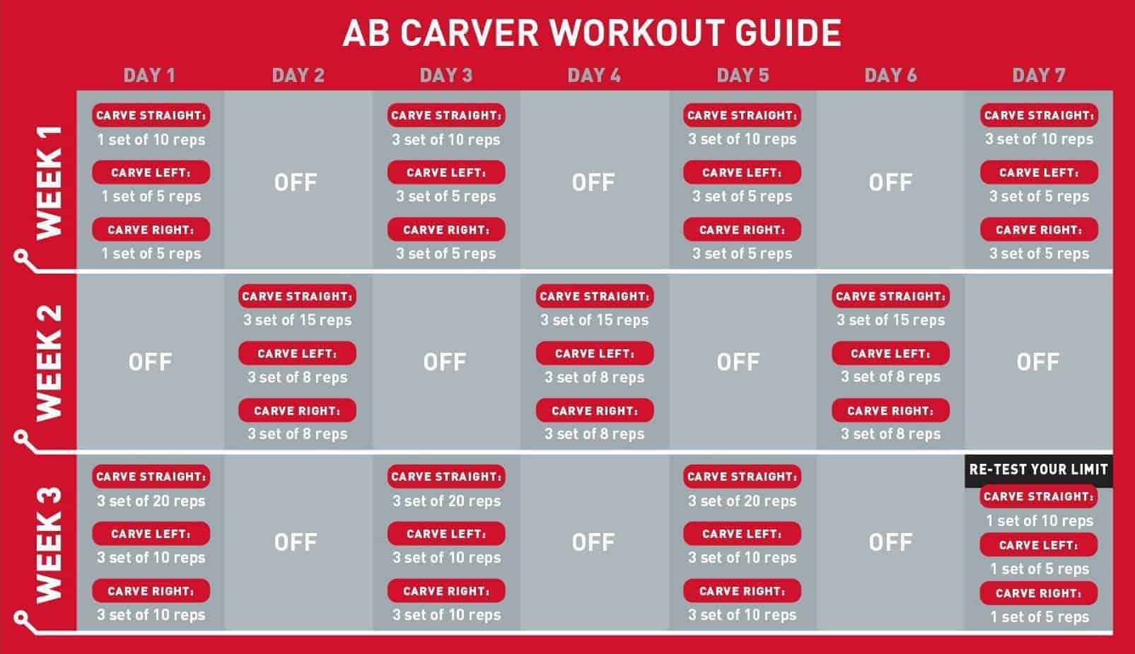 Work Ab Does Carver