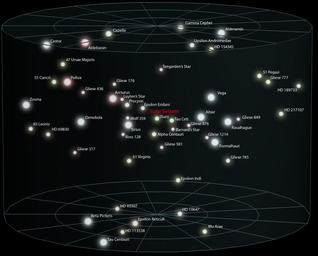 Lingkungan Stellar.