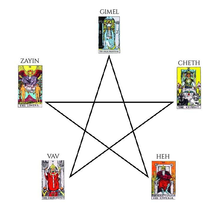 KEY PENTAGRAM FOR CROSSING THE ABYSS-01