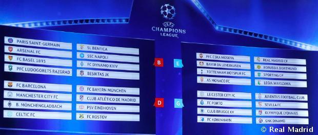 champion-league-table