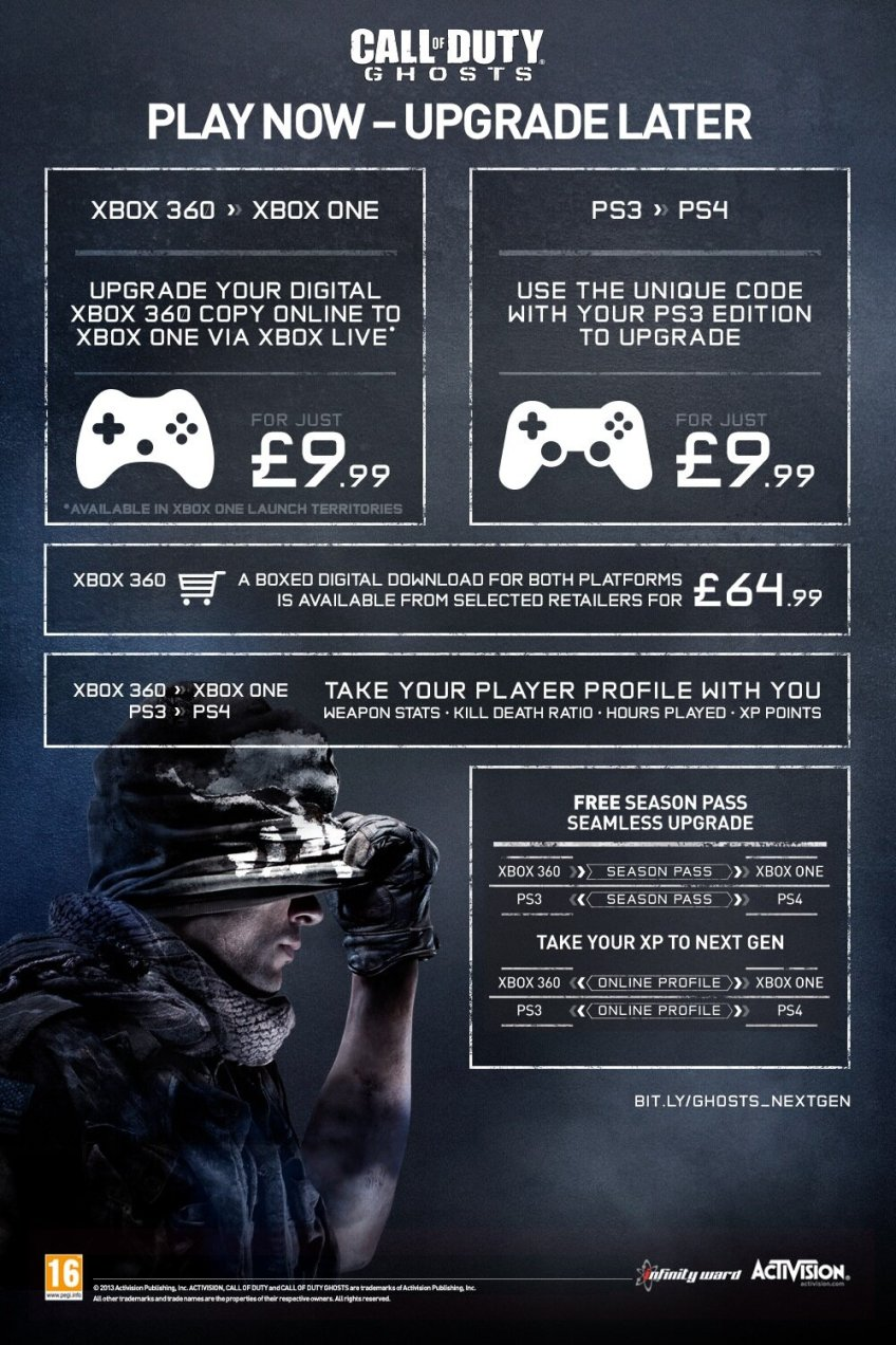 call_of_duty_ghosts_next_gen_upgrade_infographic