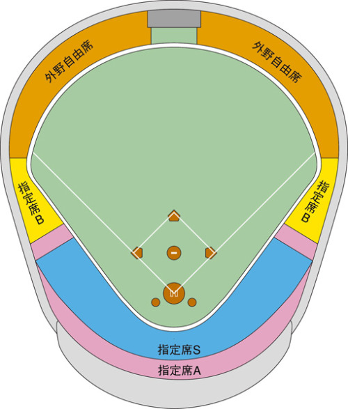 2009年ジャイアンツ主催試合の座席区分