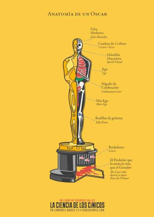 Anatomía de un Oscar / Anatomy of an Oscar.