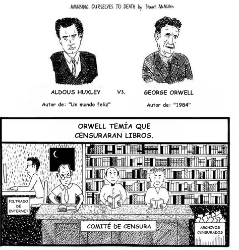 a comparison of brave new world by aldous huxley and 1984 by george orwell The covers of these editions of orwell's 1984, left, and huxley's brave new world, use similar imagery 'whether in actual fact the policy of the boot-on-the-face can go on indefinitely seems doubtful.