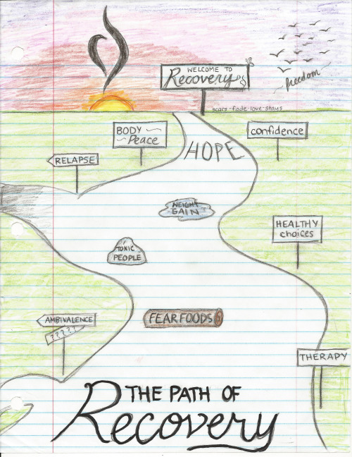 A Life Without Anorexia The Path Of Recovery