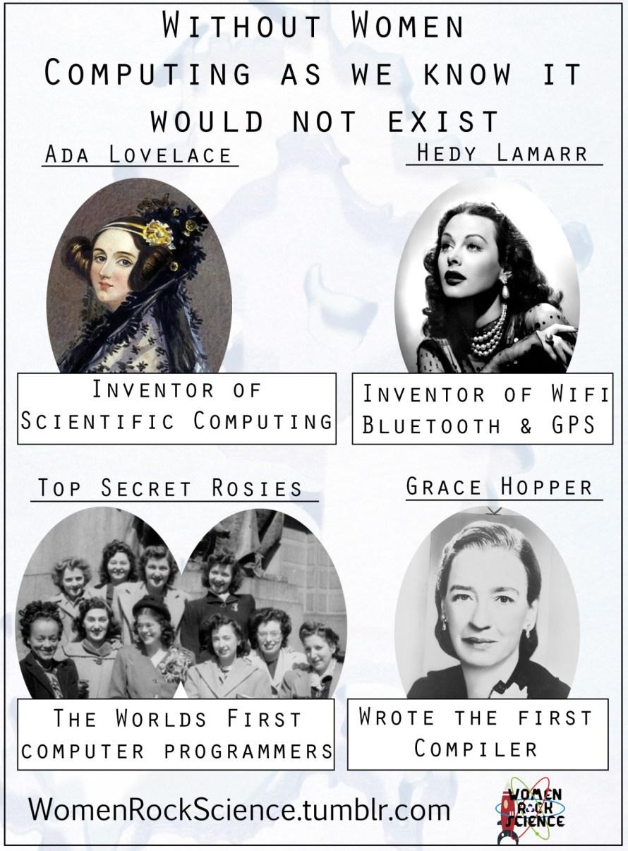 Infografikk fra nettstedet Women Rock Science.