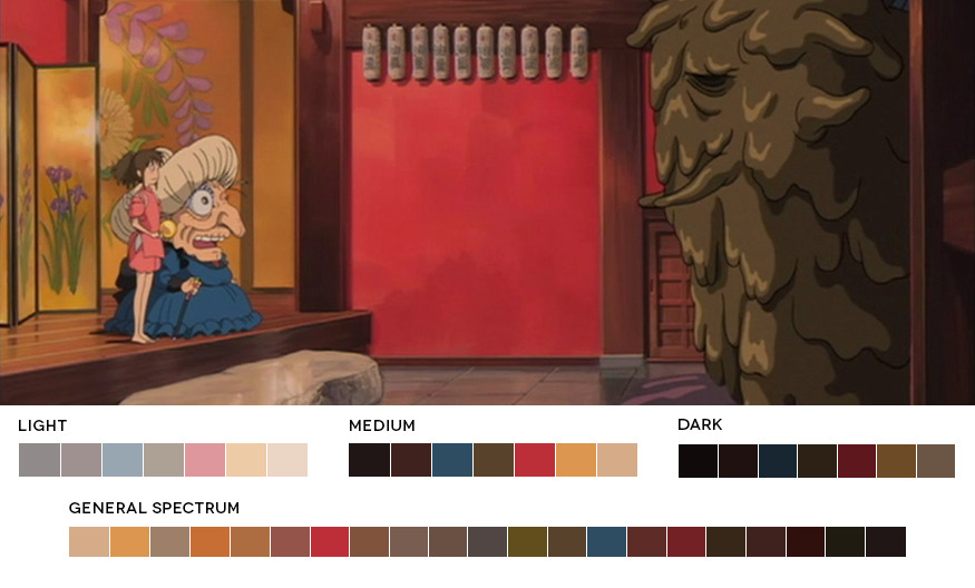 Hayao Miyazaki WeekSpirited Away, 2001Cinematography:Atsushi Okui