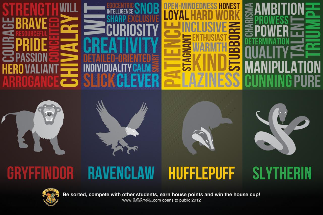 Images About Nerdology Harry Potter