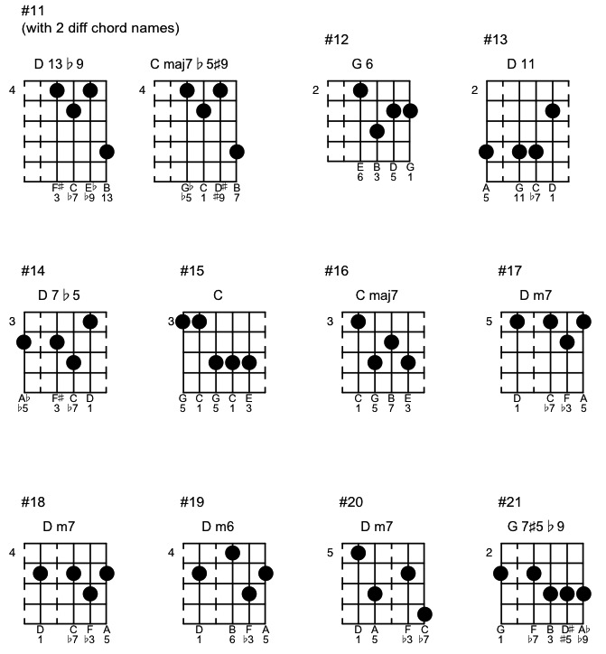 Contemporary Hey There Delilah Chords Easy Pattern - Song Chords ...