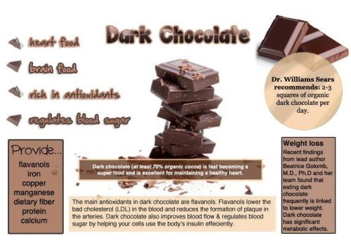 Now I've seen everything. Dude, chocolate is not healthy. Not even organic chocolate.