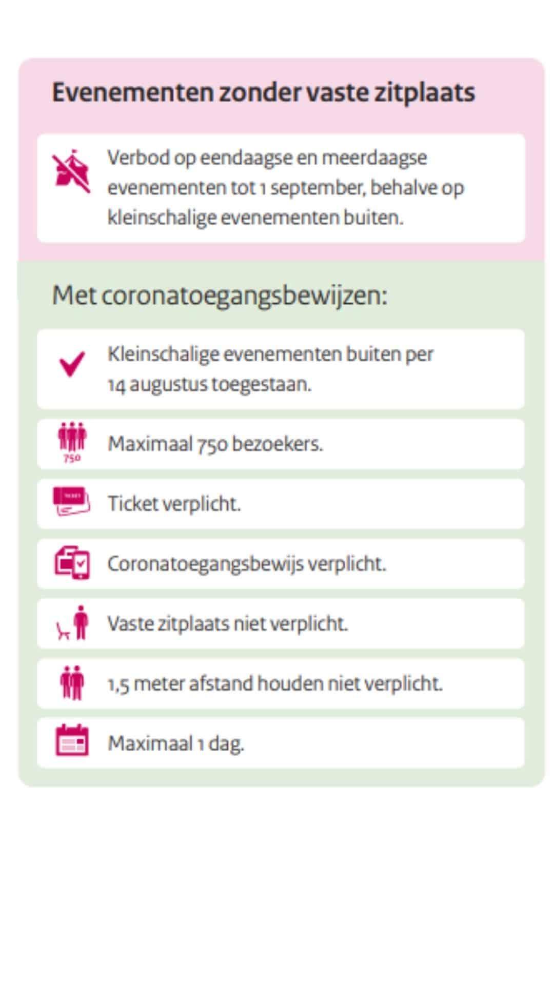 Corona regels voor binnen evenementen zonder vaste zitplaats