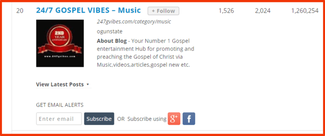 TOP 50 GOSPEL BLOGS IN THE WORLD