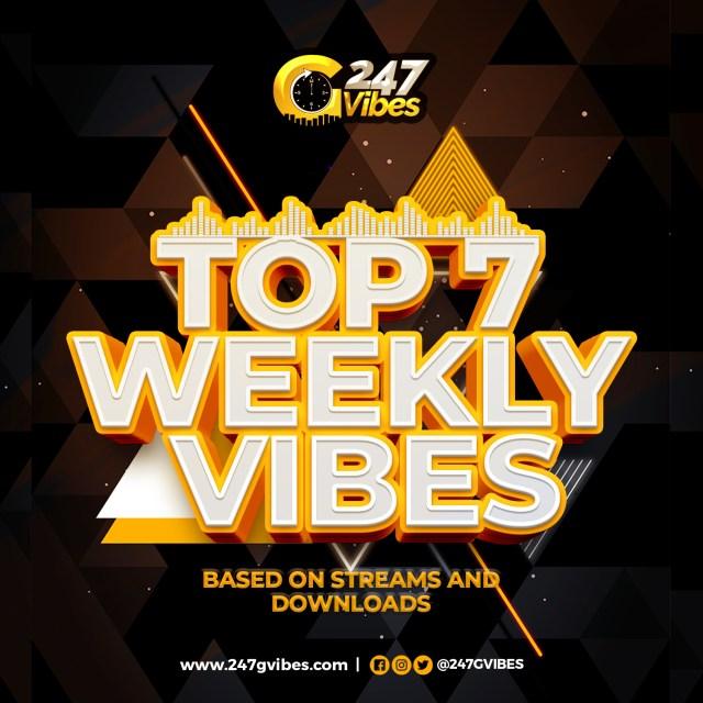 Top 7 Naija Gospel Vibes