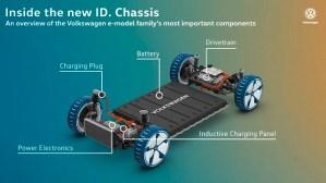 "Volkswagen mizeaza pe optimizarea productiei si ""democratizarea e-mobilitatii"""