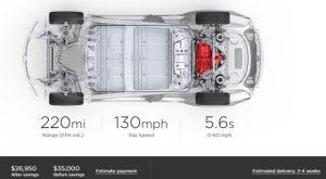 Martisorul Tesla: Model 3, varianta standard, se poate comanda online