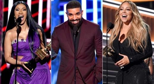 Billboard Music Awards 2019: Full List Of Winners