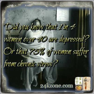 Sombering statistics for women