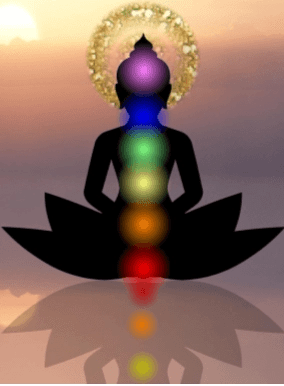 Alignment of body mind spirit