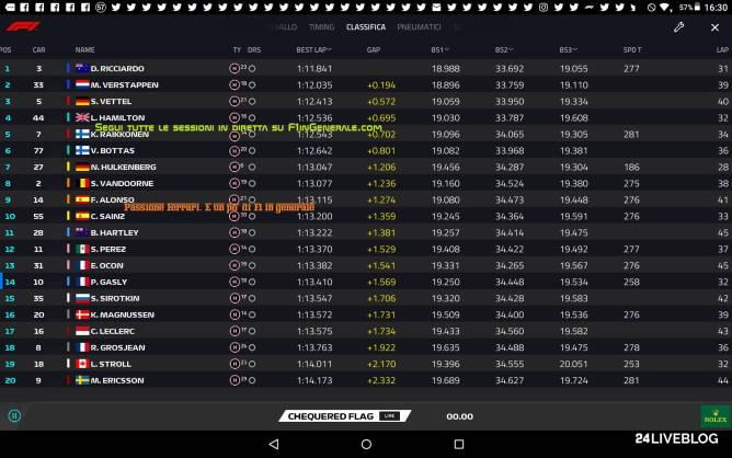 Monaco Sintesi FP2