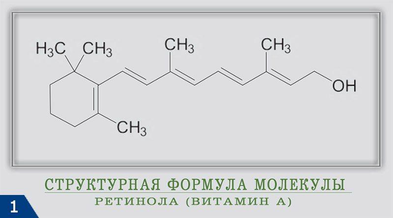 Структурная формула молекулы ретинола (витамин А)