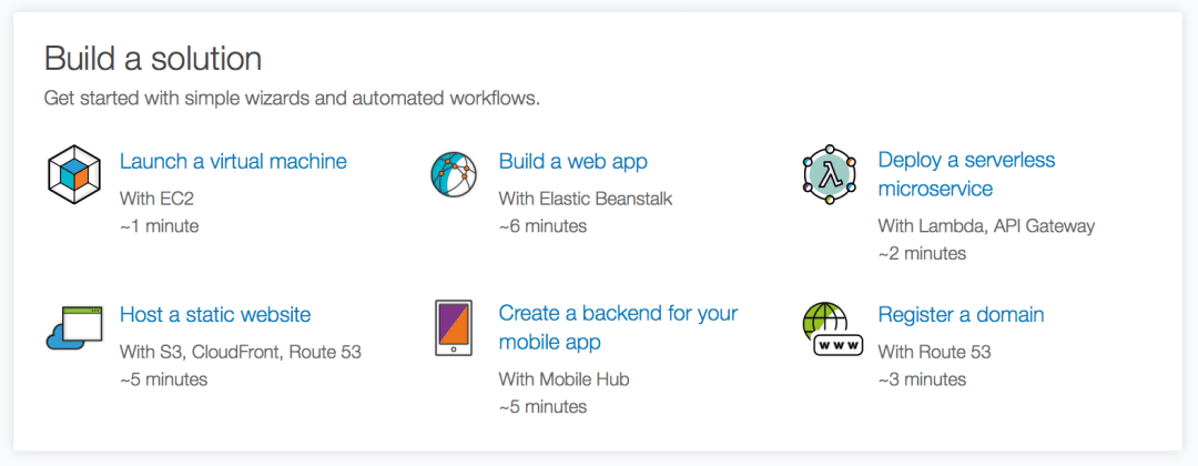 AWS' best resources build a solution