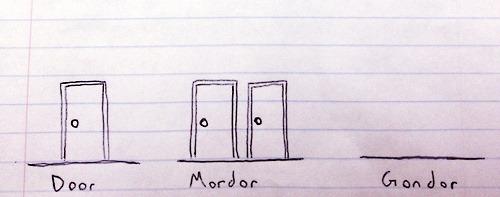 lotr doors