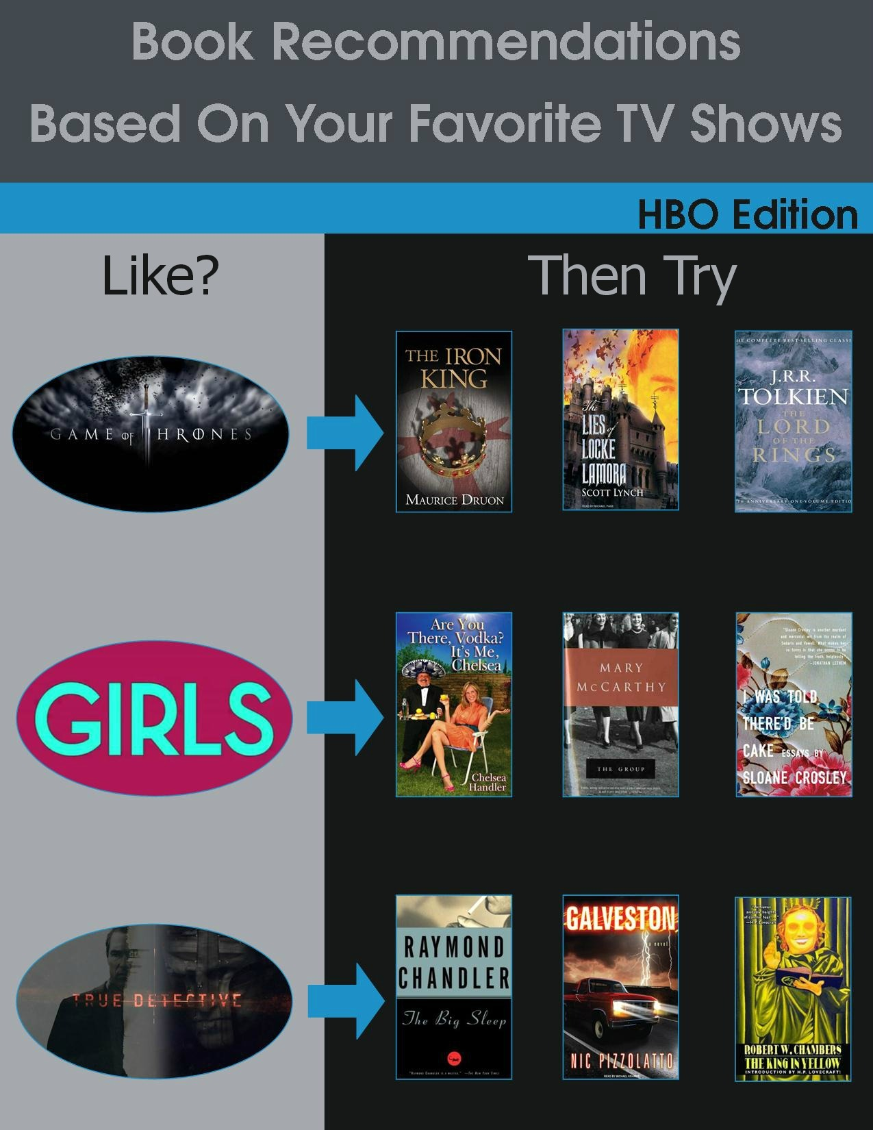 Book Recommendations Based On Your Favorite TV Shows - HBO Editon