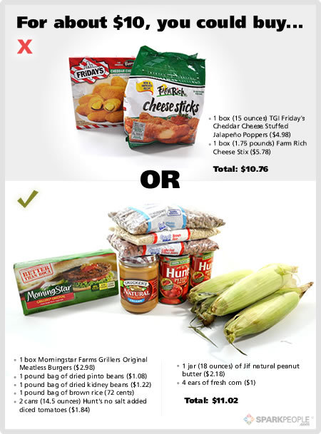 organic food the healthy choice essay Is organic food really better for your mental and physical health  this guide  can help you make better choices about shopping organic, including what to  focus.