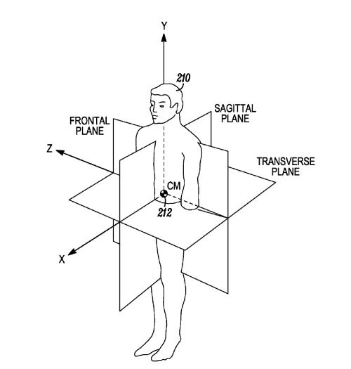 Movement Sensor Image
