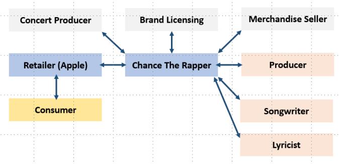 Chance VC