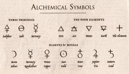 alchemy-symbolism