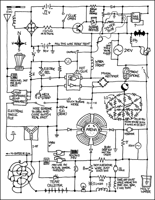 mudwerks:  xkcd: Circuit Diagram