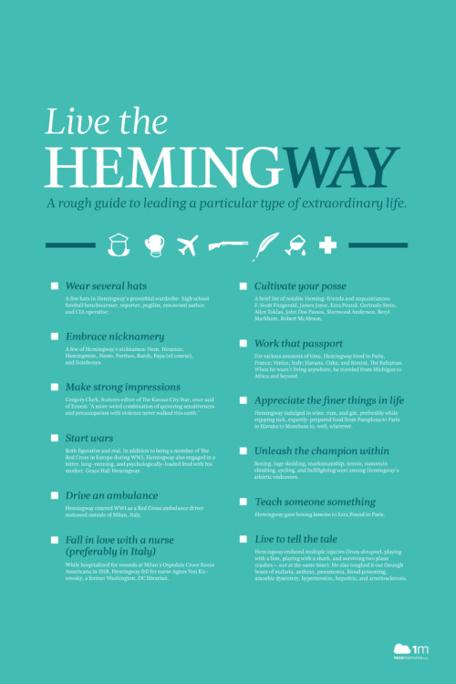 whiskeysoaked:  Live the Hemingway Click to enlarge