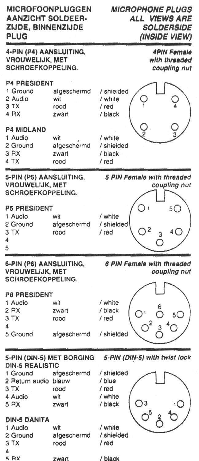 Fantastic Midland Cb Mic Wiring Diagram Pictures Inspiration ...