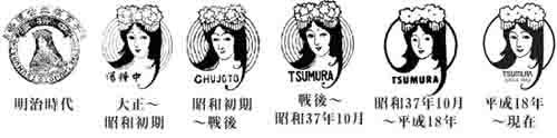株式会社ツムラの前身、津村順天堂時代から愛されているキャラ「中将姫」の変遷