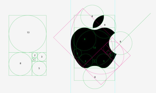 La manzana....