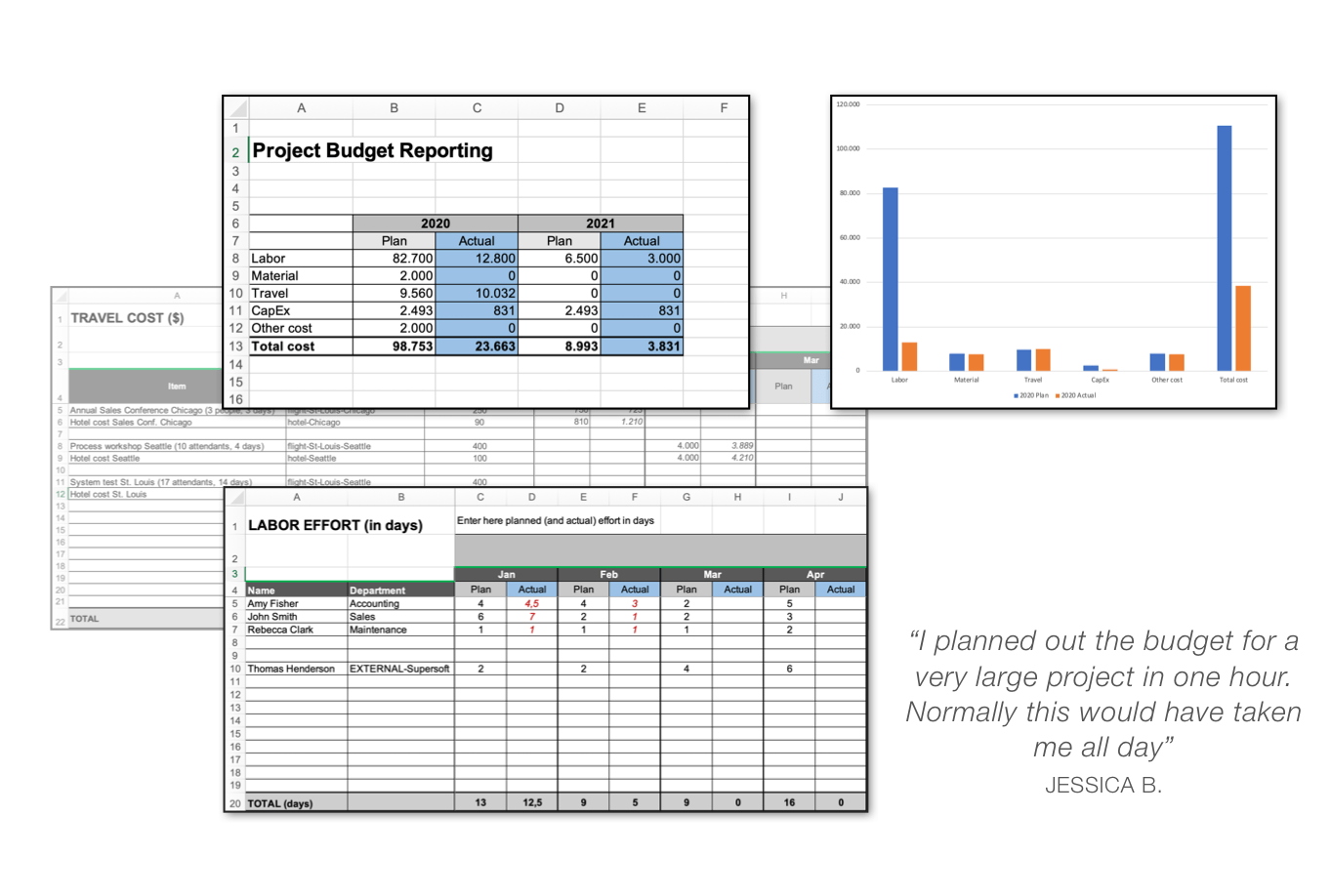 Project Budget Template For Excel