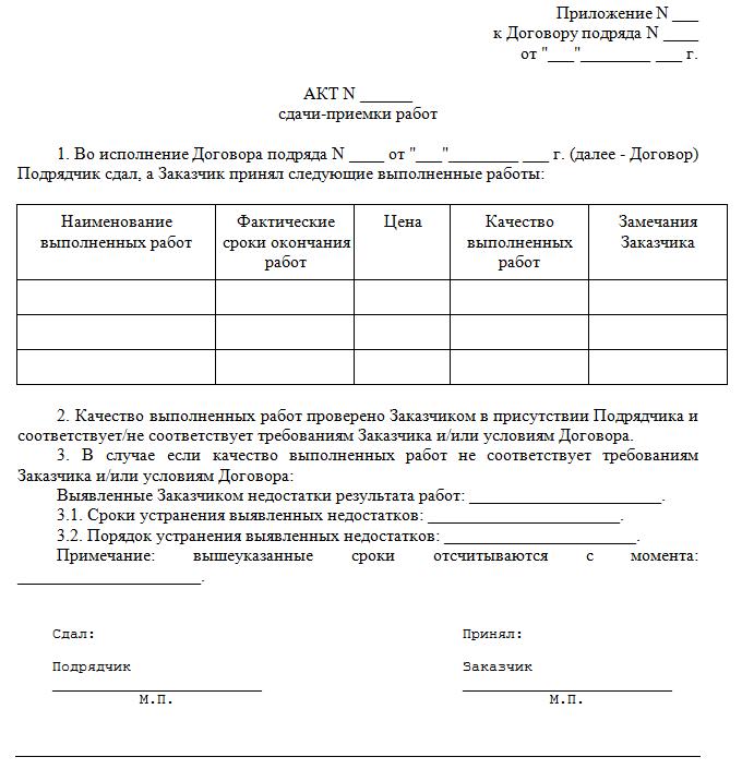 Справка о трудовом стаже инструкция по получению