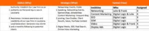 law firm marketing plan template Law Firm Marketing Ideas #6. Define Your Law Firm's Digital Marketing Goals